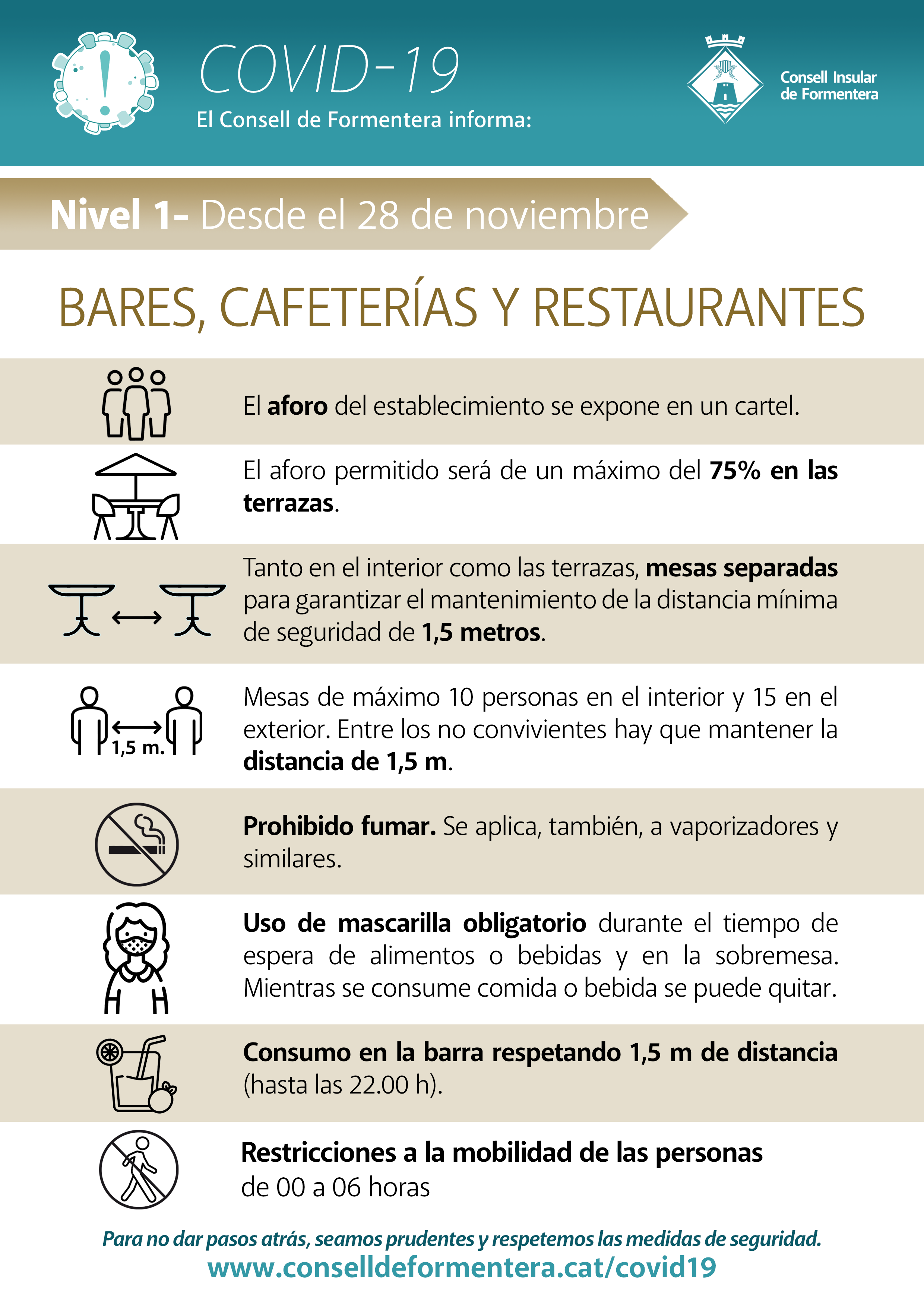 novembre 2020 bars i restaurants ESP