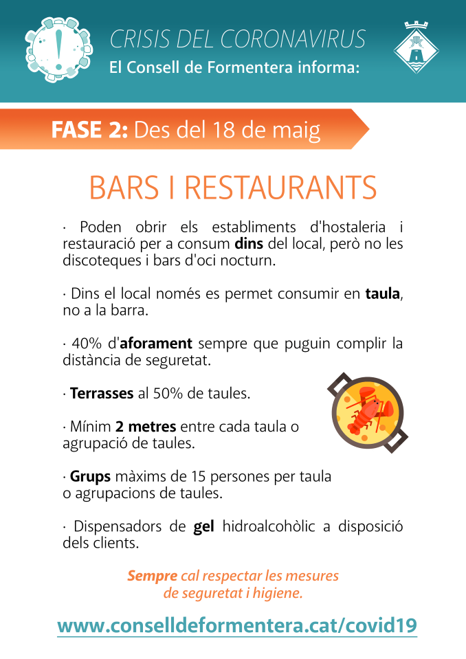 678 bars restaurants CAT